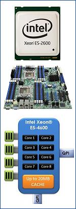 150_intel_xeon
